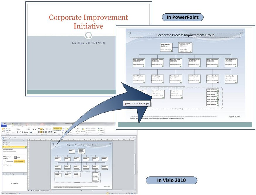 orgchart for visio free visio stencils shapes templates add ons